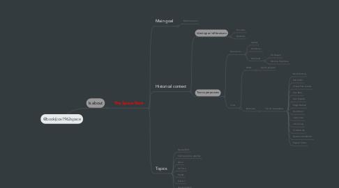 Mind Map: @book{cox1962space
