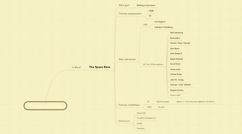 Mind Map: @book{aaseng2001space