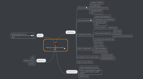 Mind Map: learn your computer screen cast