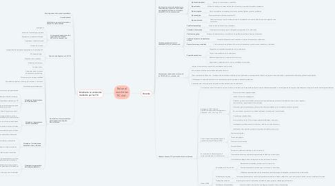 Mind Map: Rol en el uso de las TIC del...