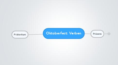 Mind Map: Oktoberfest: Verben
