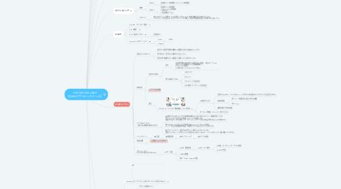 Mind Map: LIFE DESIGN LABO 【WEBデザイナースクール】