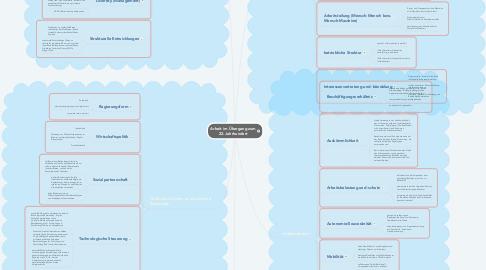Mind Map: Arbeit im Übergang zum 22. Jahrhundert