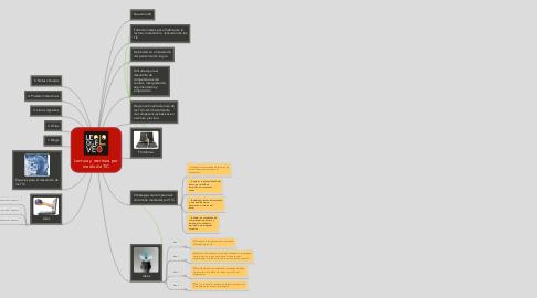Mind Map: Lectura y escritura por medio de TIC