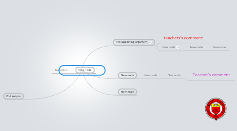Mind Map: Is cloning justifiable?