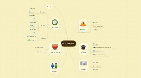 Mind Map: мои занятия