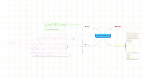 Mind Map: ปฏิบัติการที่3 สมดุลเคมี