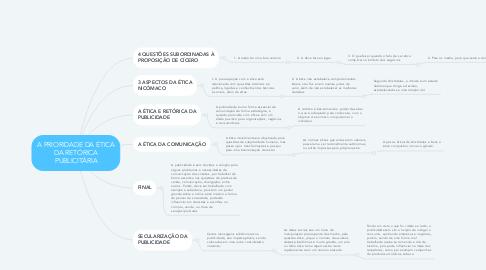 Mind Map: A PRIORIDADE DA ÉTICA DA RETÓRICA PUBLICITÁRIA
