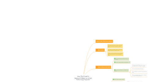 Mind Map: How This Powerful Approach Made me a High Performing Polymath
