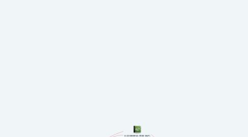 Mind Map: E-COMMERCE (TREE MAP)