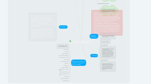 Mind Map: ACTUALIDAD DE LOS SERVICIOS EN EL MERCADO INTERNACIONAL