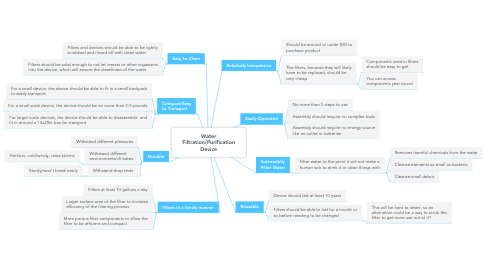 Mind Map: Water Filtration/Purification Device