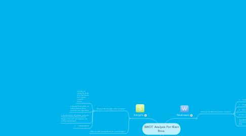 Mind Map: SWOT Analysis For Klein Bros.