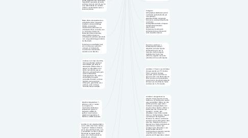 Mind Map: Osteoartrite\artrose