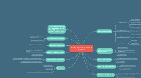Mind Map: Industrialização Mundial e Brasileira