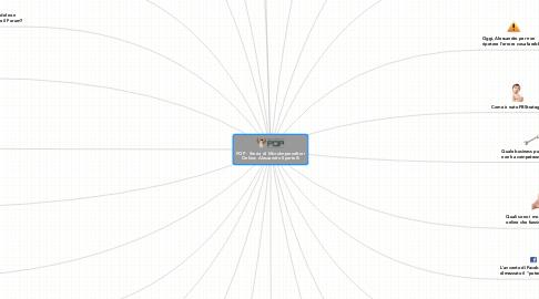 Mind Map: POP - Storie di MicroImprenditori Online: Alessandro Sportelli