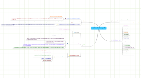 Mind Map: ปฏิบัติการที่ 3 เรื่อง สมดุลเคมี
