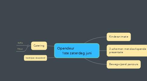 Mind Map: Opendeur                       1ste zaterdag juni