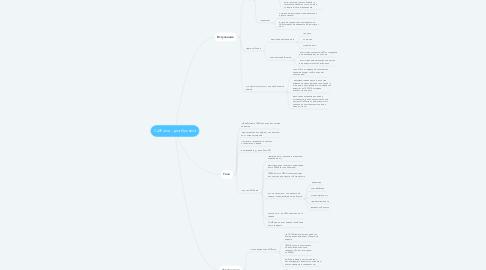 Mind Map: CallForce - для бизнеса