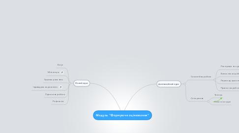 """Mind Map: Модуль """"Формуюче оцінювання"""""""