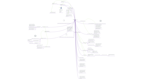 Mind Map: Fundamentos de transmisión