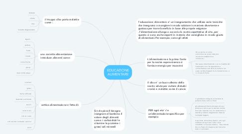 Mind Map: EDUCAZIONE ALIMENTARE
