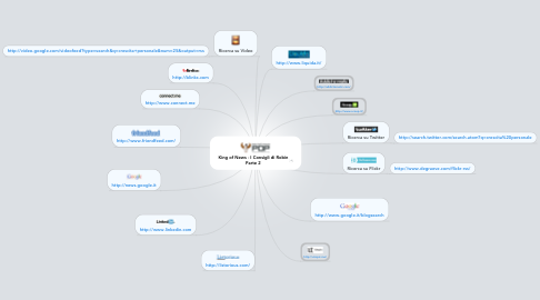 Mind Map: King of News - I Consigli di Robin Parte 2