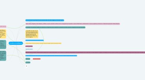 Mind Map: La cultura novohispana