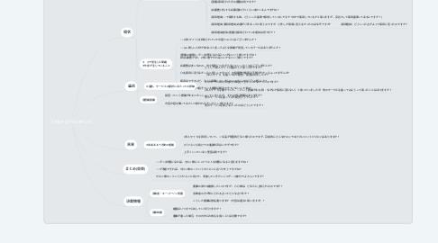 Mind Map: ファクトファインディング