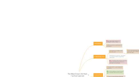 Mind Map: The Most Clever Life-Hack I've Ever Learned