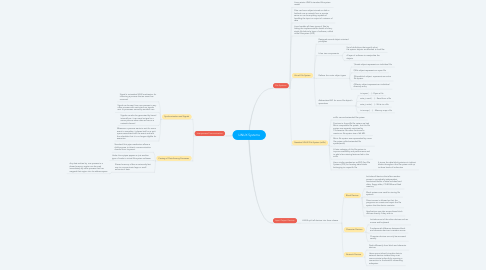 Mind Map: LINUX Systems