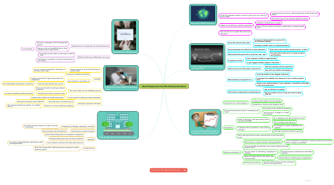 Mind Map: How Entrepreneurs Can Win During A Recession