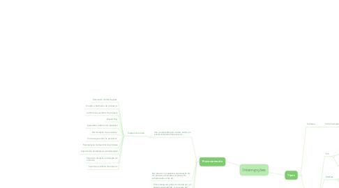 Mind Map: Interrupções