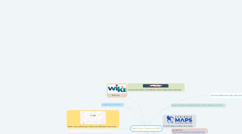 Mind Map: Humanities Classroom 2020