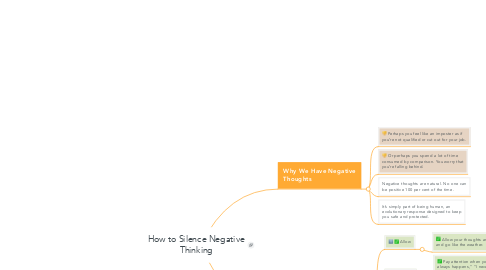 Mind Map: How to Silence Negative Thinking