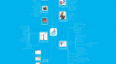 Mind Map: Элективные курсы