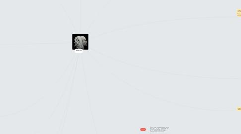 Mind Map: Literatura Griega Clásica