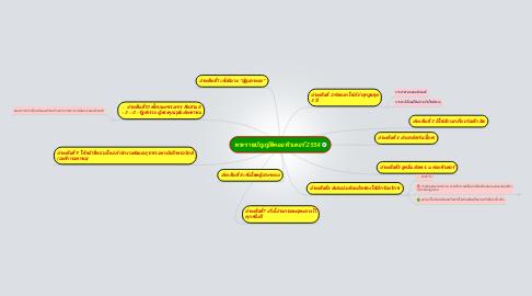 Mind Map: พระราชบัญญัติคอมพิวเตอร์ 2554