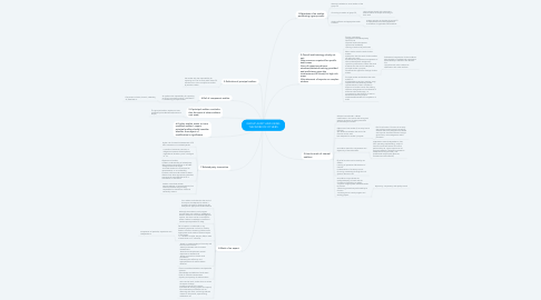 Mind Map: GROUP AUDIT AND USING THE WORK OF OTHERS