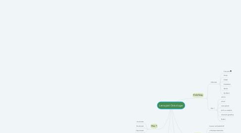 Mind Map: Lernspiel Onkologie