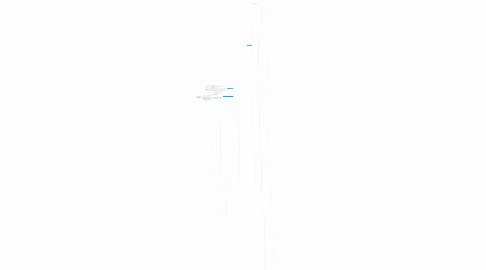 Mind Map: Статья 3.4. Особенности осуществления конкурентной закупки в электронной форме и функционирования электронной площадки для целей осуществления конкурентной закупки, участниками которой могут быть только субъекты малого и среднего предпринимательства http://azbukatenderov.ru/ Авторы: Евгений Бобышев,  Андрей Плешков