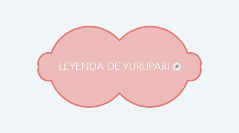 Mind Map: LEYENDA DE YURUPARI