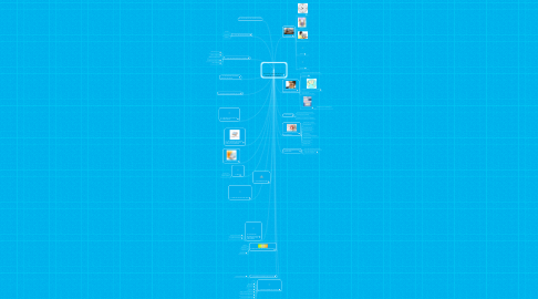 Mind Map: 20 PASOS PARA CREAR UNA EMPRESA EN INTERNET