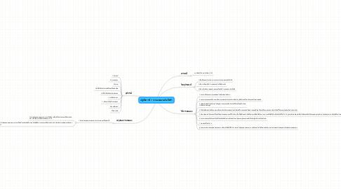 Mind Map: ปฎิบัติการที่ 7 การแยกสลายด้วยไฟฟ้า