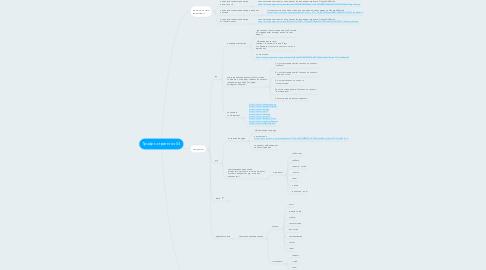 Mind Map: Трафик-стратегия 04