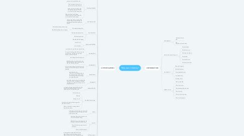 Mind Map: Tổng quan chương 1