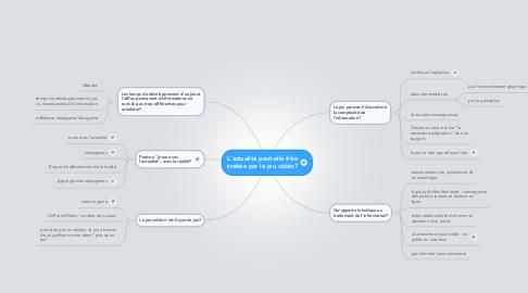 Mind Map: L'actualité peut-elle être traitée par le jeu vidéo?