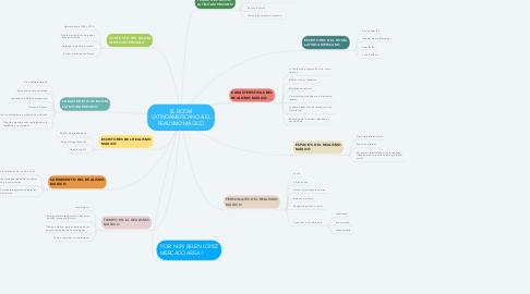 Mind Map: EL BOOM LATINOAMERICANO & EL REALISMO MÁGICO