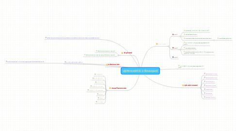 Mind Map: ปฏิบัติการเคมีทั่วไป 2 เรื่องสมดุลเคมี