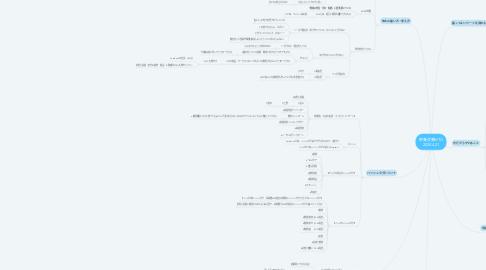 Mind Map: 栄養改善MTG 2020.4.21